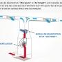 Système de purification d'air pour conduits de ventilation